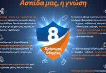 Κοροναϊός: Καμπάνια ενημέρωσης από την ΓΓΠΠ- Οκτώ μέτρα